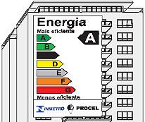 nivel-de-eficiencia1