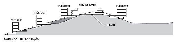 Corte AA - Implantação