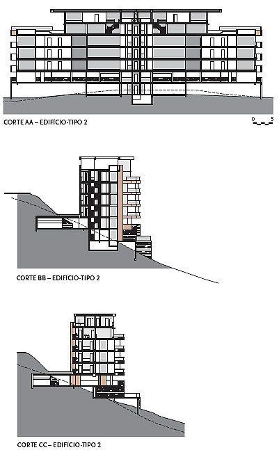 Cortes AA, BB e CC - Edifício tipo 2