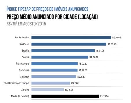 grafico24