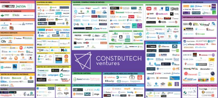 Construtech-Ventures